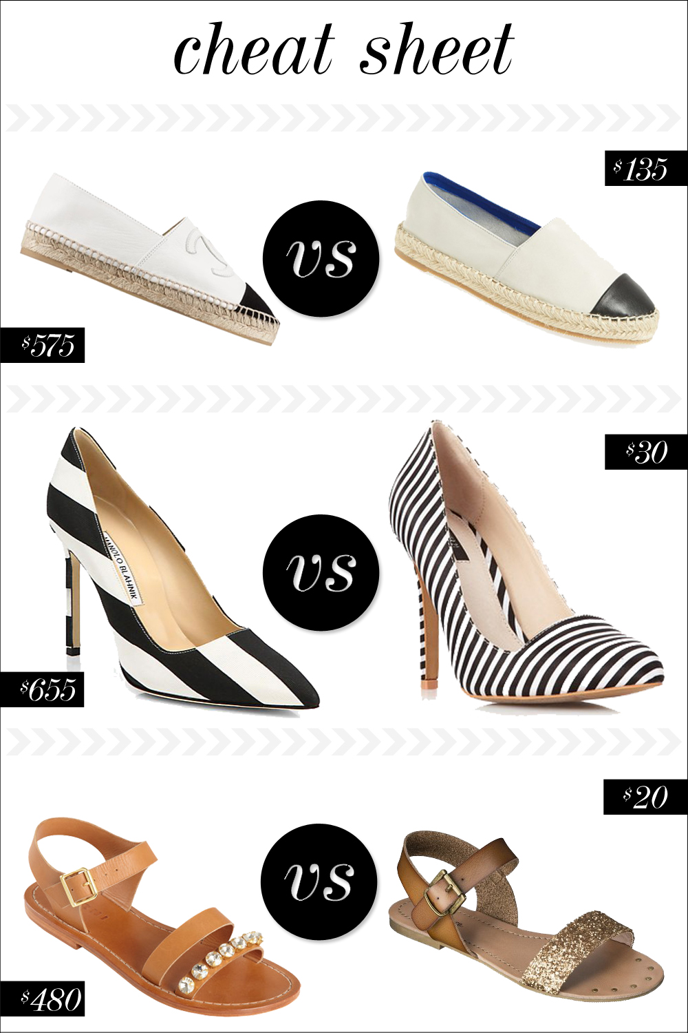 cheat-sheet-spring-shoes-1